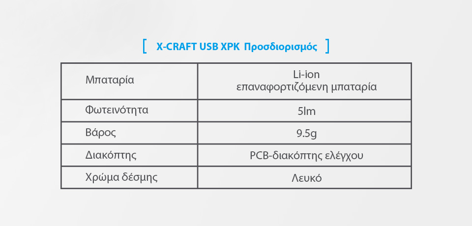 XTAR X CRAFT USB XPK 12 GR