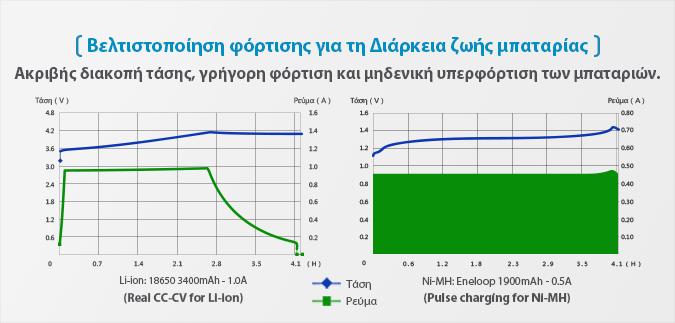 XTAR VC2 Plus slideshow 12