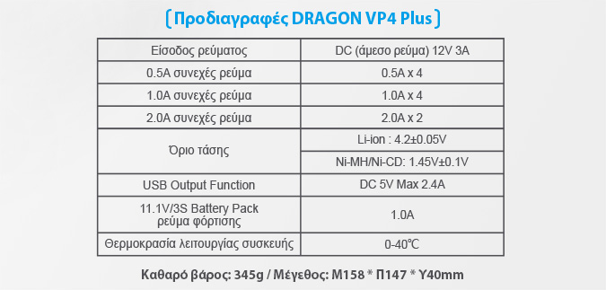 DRAGON VP4 PLUS Slideshow 14b