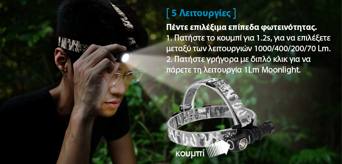 XTAR H3 headlamp slideshow 02