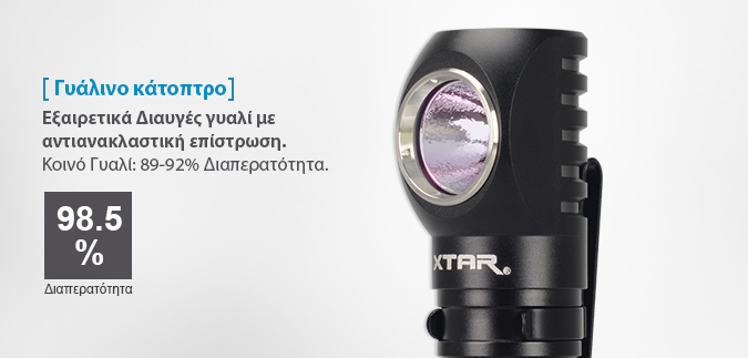 XTAR H3 headlamp slideshow 05