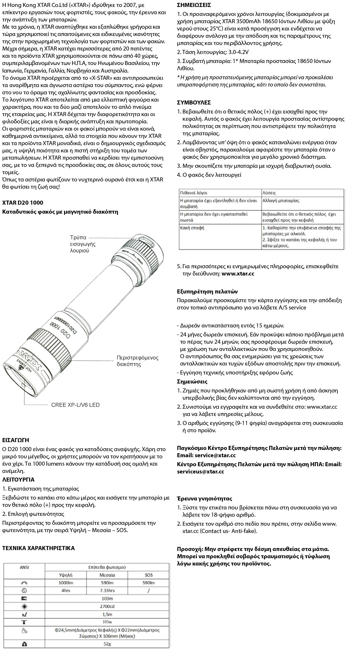 Xtar D20 1000lumens manual WEB XTAR
